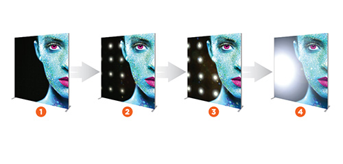 Vector Frame Master Dynamic Light Box for Trade Shows